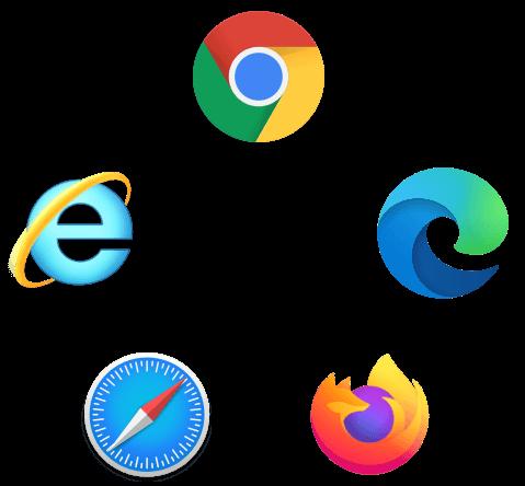 Cross-browser compatibiliteit tussen Chrome, Edge, Firefox, Safari en Internet Explorer